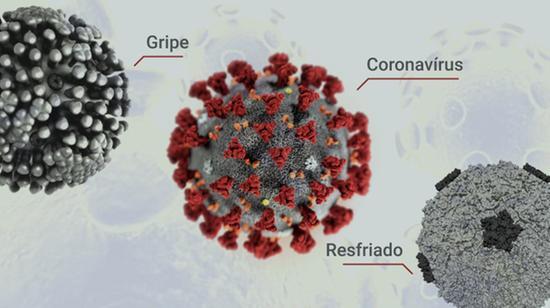 Entenda a diferença entre resfriado, gripe e coronavírus - Metro - Diário  do Nordeste