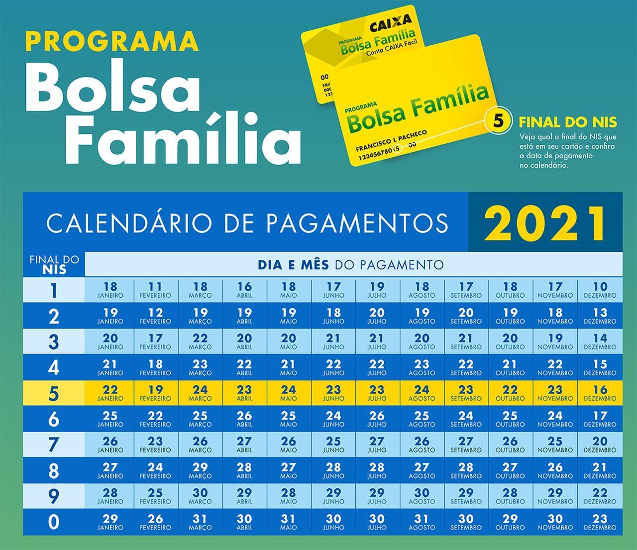 Calendário do Bolsa Família em 2021