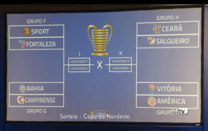 Copa do Nordeste quartas de final