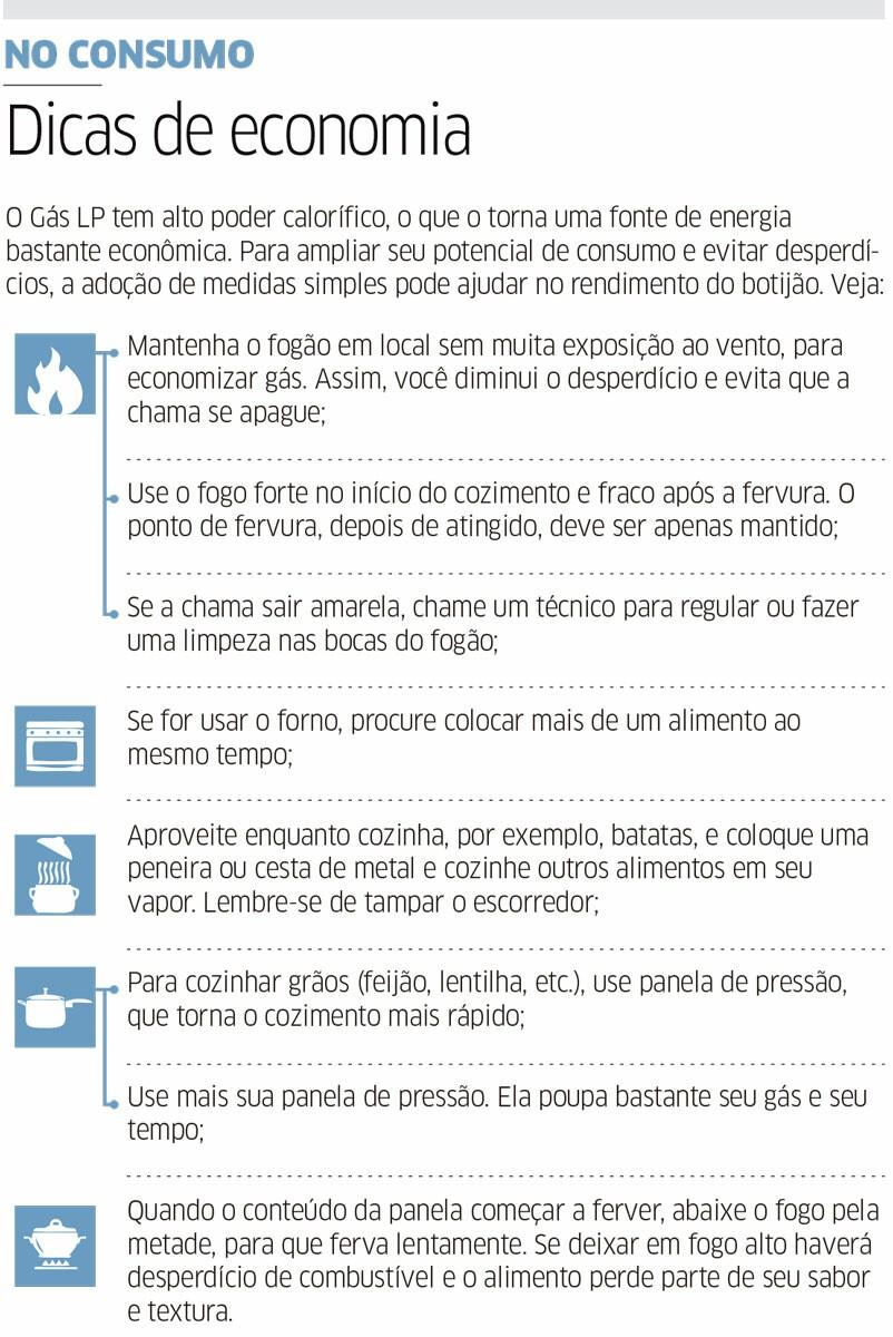 Petrobras Reajusta G S De Cozinha E Industrial Neg Cios Di Rio